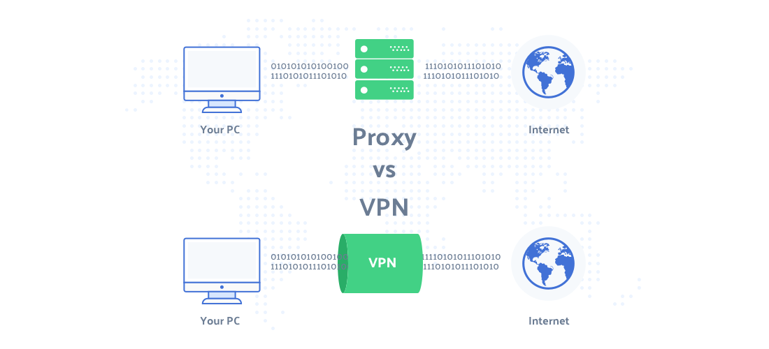 VPN Vs. Proxy: Main Differences Revealed